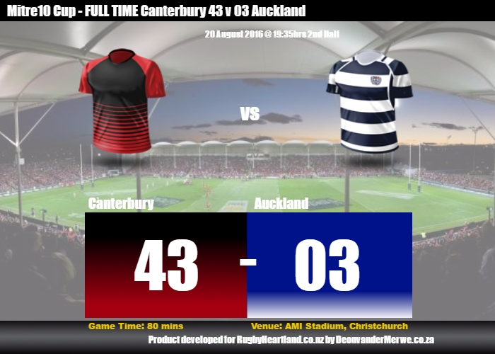 CANTvAUCKLAND_FT